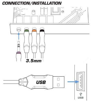 Verbindung des Kopfhörers mit der Soundkarte und dem Rechner (USB)