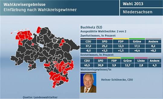Landtagswahl Niedersachsen 2013: Wahlkreis 52 Buchholz
