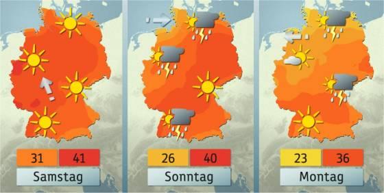 Die erste große Hitzewelle des Jahres 2015: Aussichten für Sa., 04.07. bis Mo., 06.07.